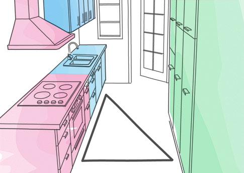 Jak Urzadzic Mala Kuchnie Inspiracje Anna Sudol