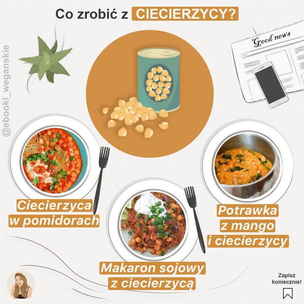 Co jedzą weganie? Gotują wegańskie przepisy z wykorzystaniem ciecierzycy.