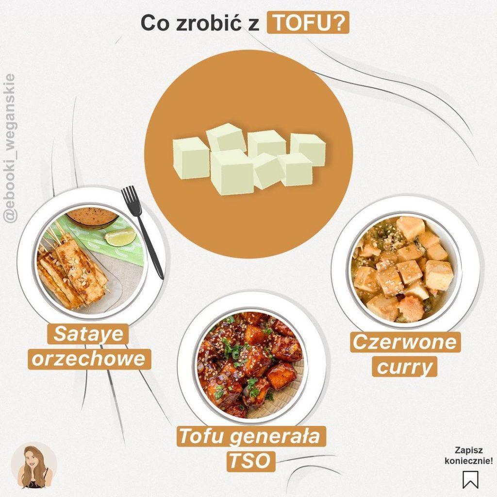 Co jedzą weganie? Tofu, czyli wegańskie źródło białka.