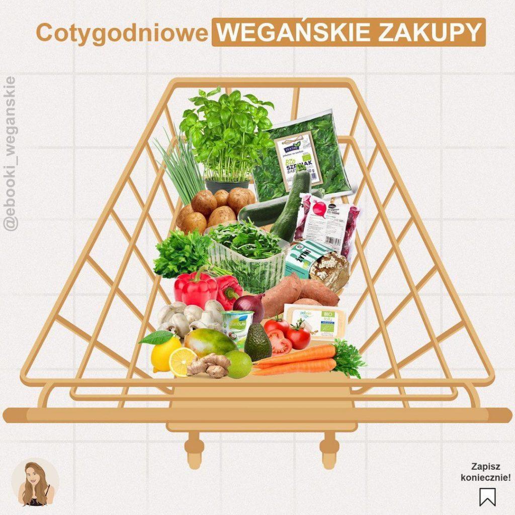 Wegańska lista zakupów, koszyk sklepowy z warzywami