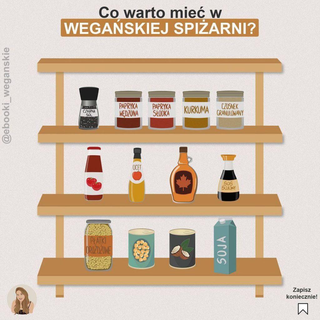 Wegańska lista zakupów, która pokazuje co jedzą weganie - produkty i przyprawy ze spiżarni.